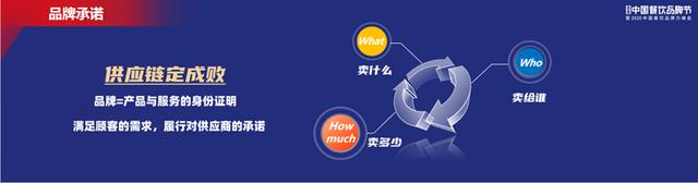李展鹏:餐饮品牌增长的8个战略思考