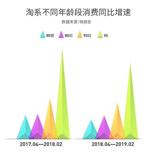 江南春:疫情加速消费升级,品牌应紧盯哪些族群