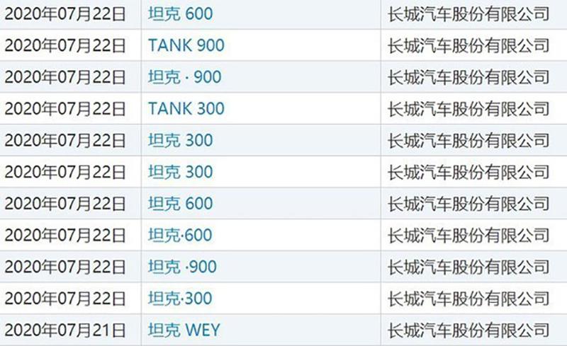 坦克专属LOGO曝光 将独立成为长城第五个品牌